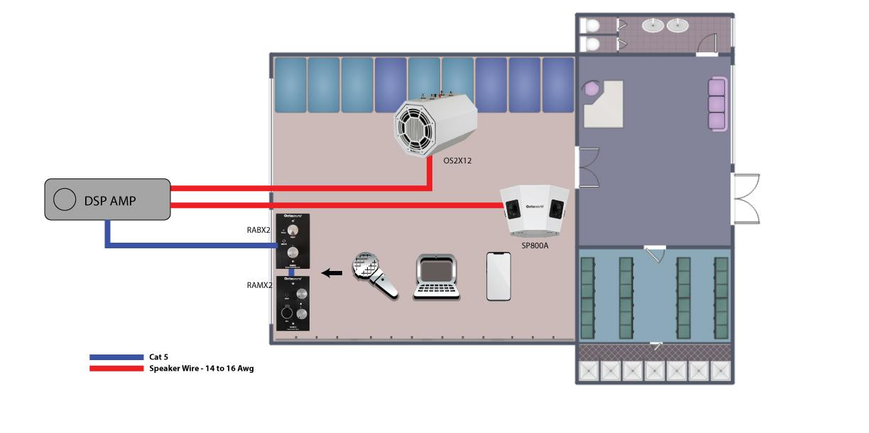 Dance Studio Sound System