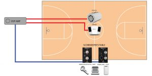 Gymnasium Sound System